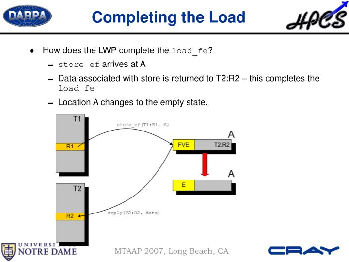 Completing the Load