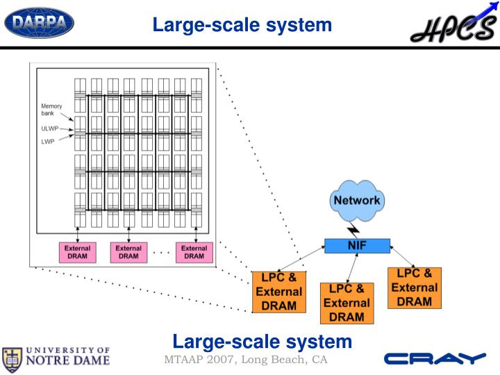 Large-scale system