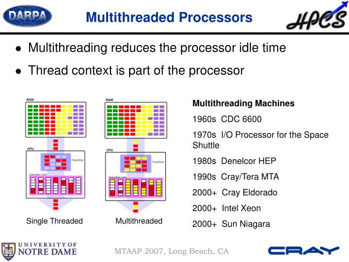 Multithreaded Processors
