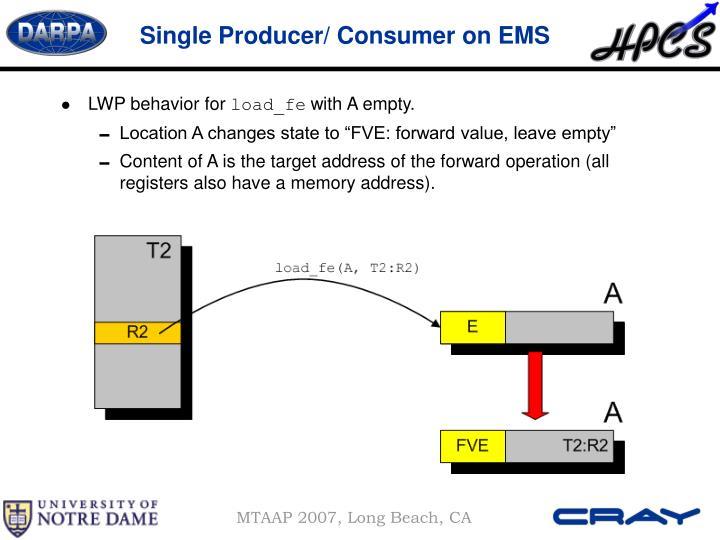 Single Producer/ Consumer on EMS