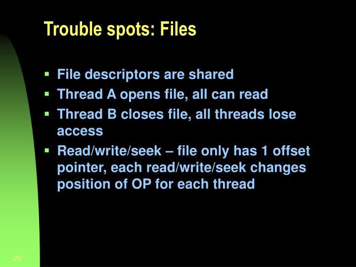 Trouble spots: Files
