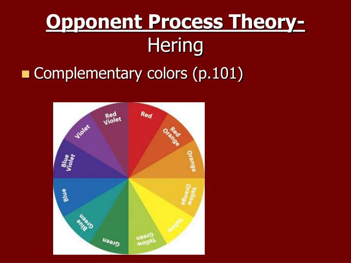 Opponent Process Theory-