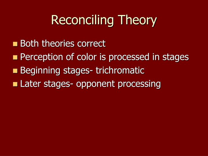 Reconciling Theory