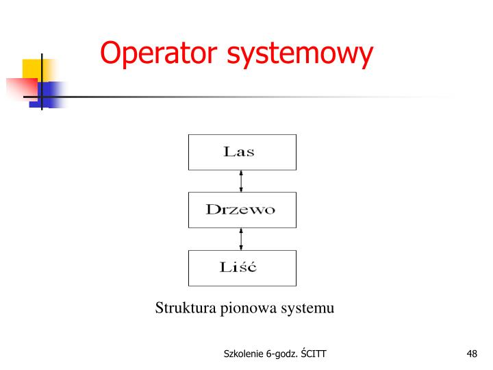 Operator systemowy