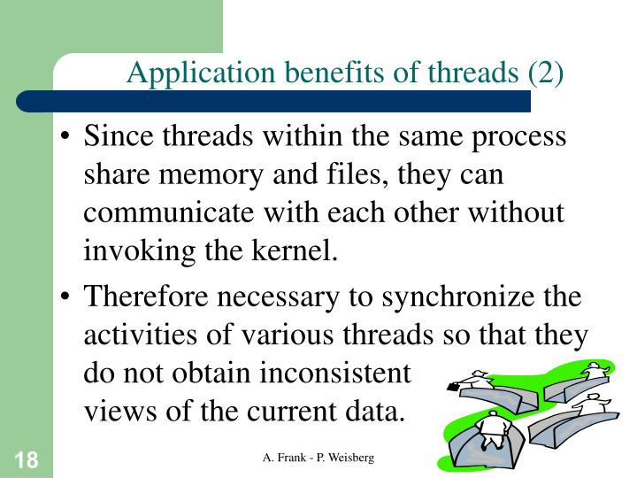Application benefits of threads (2)
