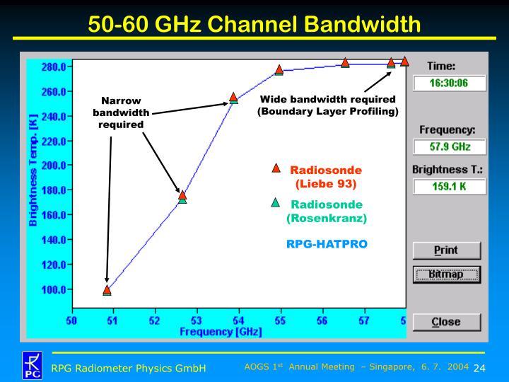 50-60 GHz Channel Bandwidth