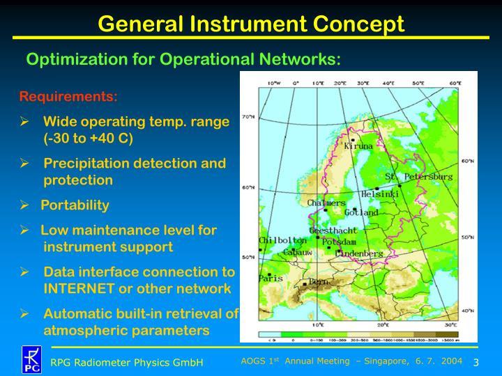 General Instrument Concept