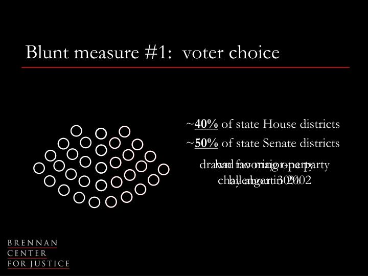 Blunt measure #1:  voter choice