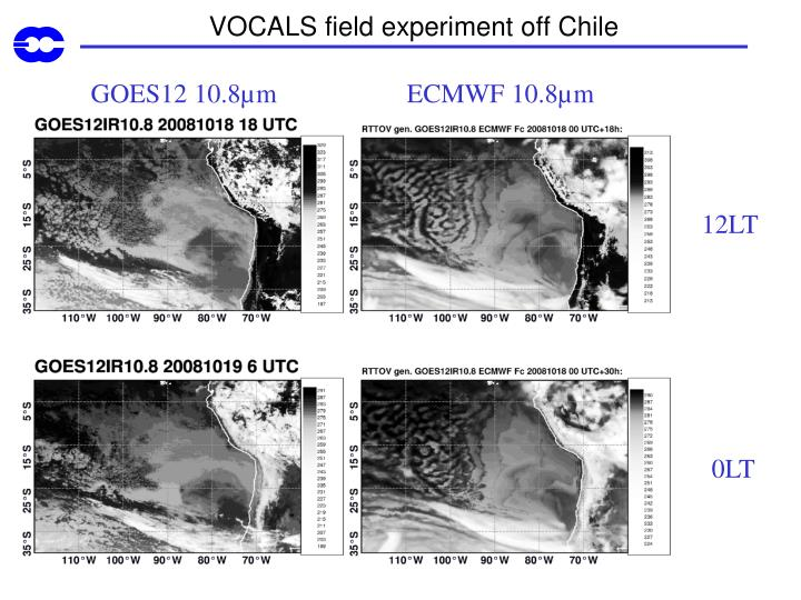 VOCALS field experiment off Chile