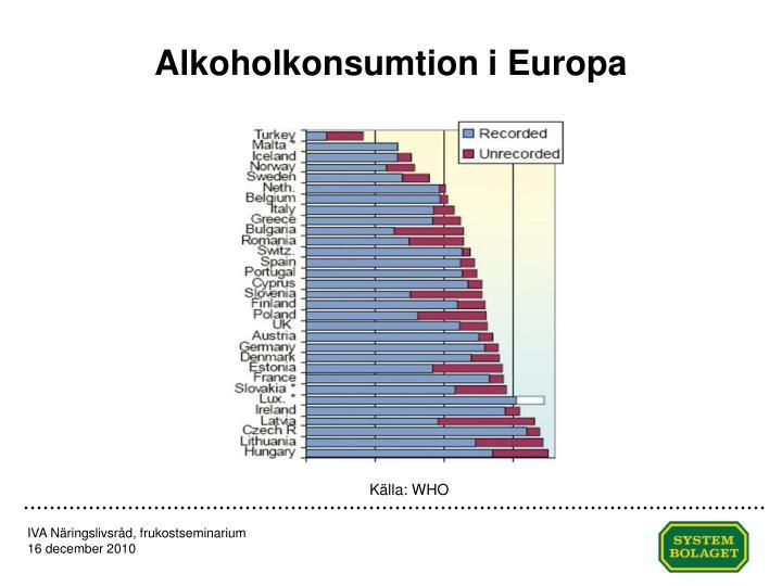 Alkoholkonsumtion i Europa