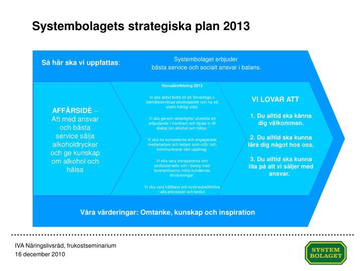 Systembolagets strategiska plan 2013