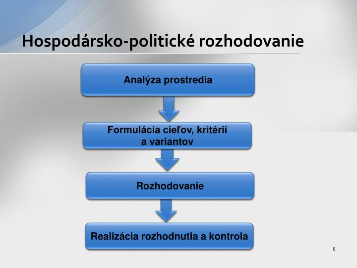 Hospodársko-politické rozhodovanie