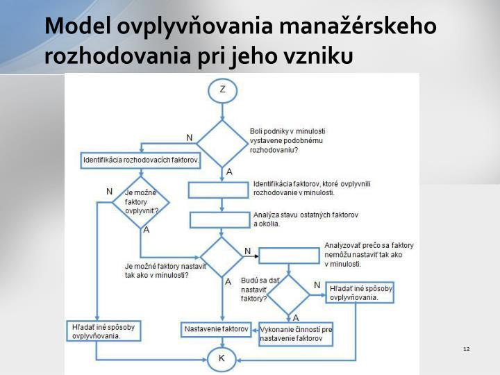 Model ovplyvňovania manažérskeho rozhodovania