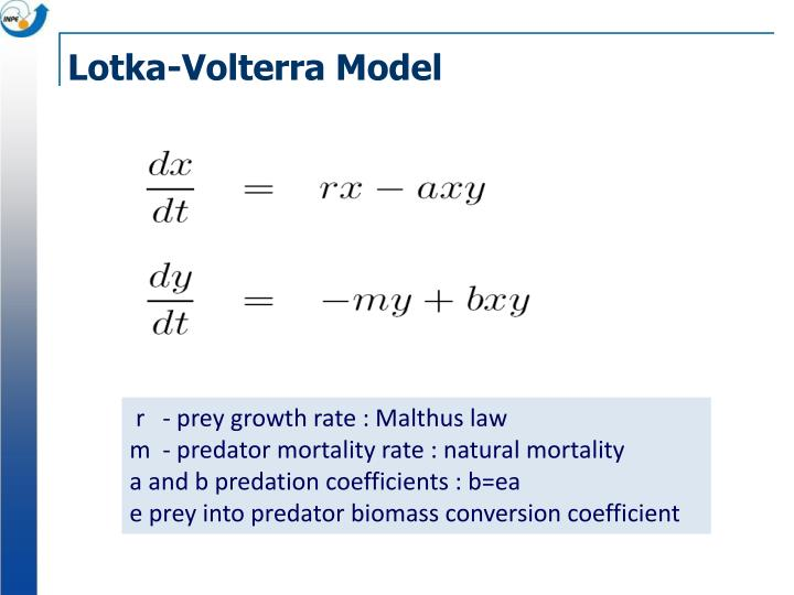 Lotka-Volterra Model