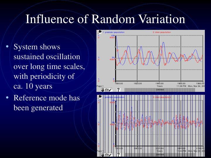 Influence of Random Variation