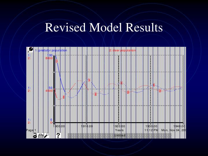 Revised Model Results