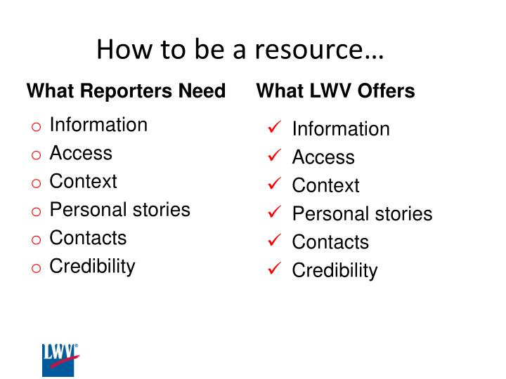 How to be a resource…