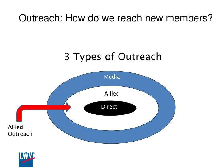 Outreach: How do we reach new members?