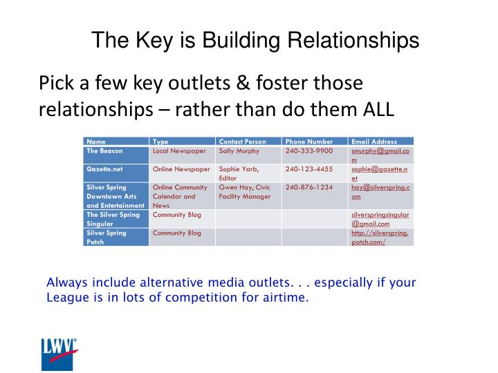 The Key is Building Relationships