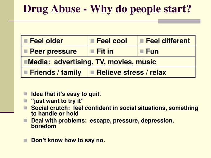 Drug Abuse - Why do people start?
