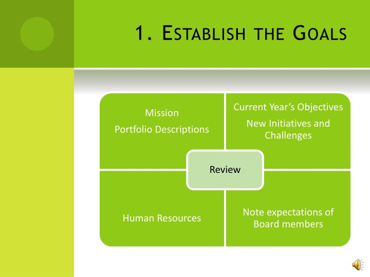 1. Establish the Goals