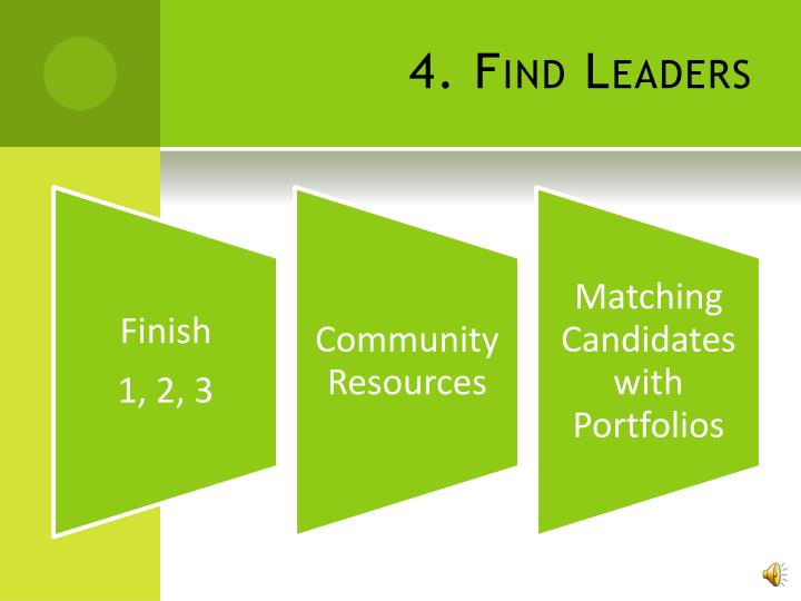 4. Find Leaders