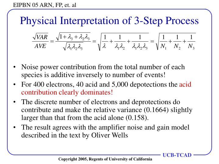 Physical Interpretation of 3-Step Process