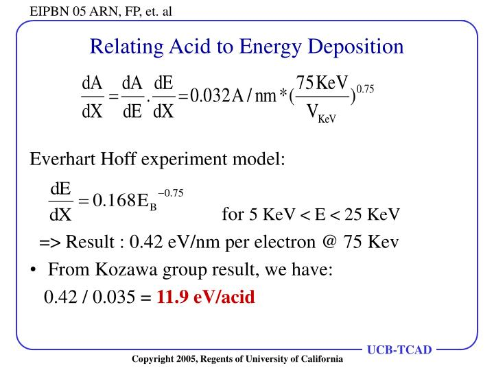 Relating Acid to Energy Deposition