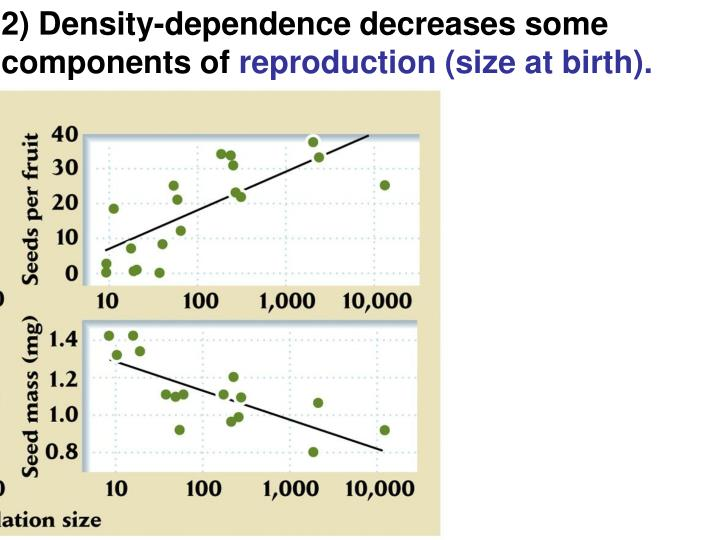 2) Density-dependence decreases some components of