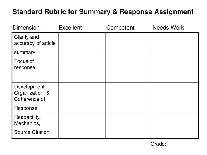 Standard Rubric for Summary & Response Assignment