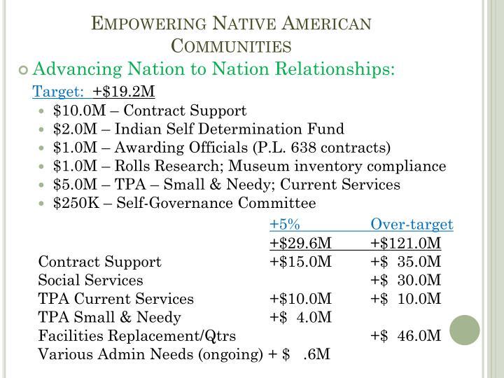 Empowering Native American Communities