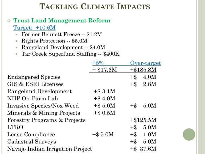 Tackling Climate Impacts