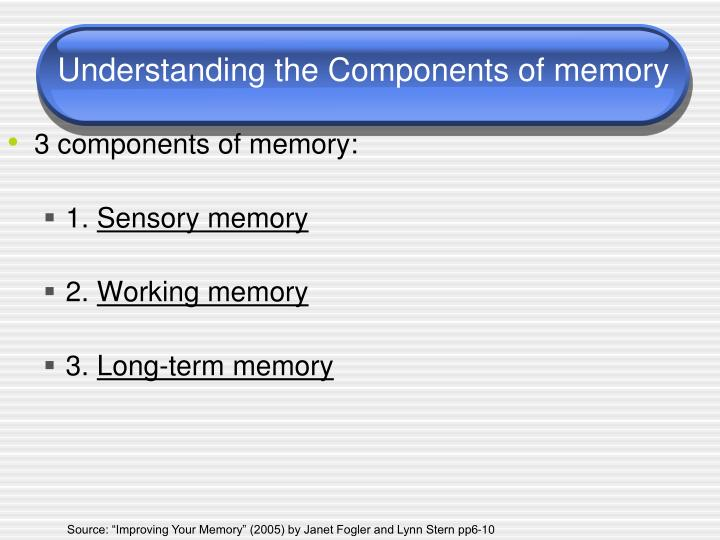 Understanding the Components of memory