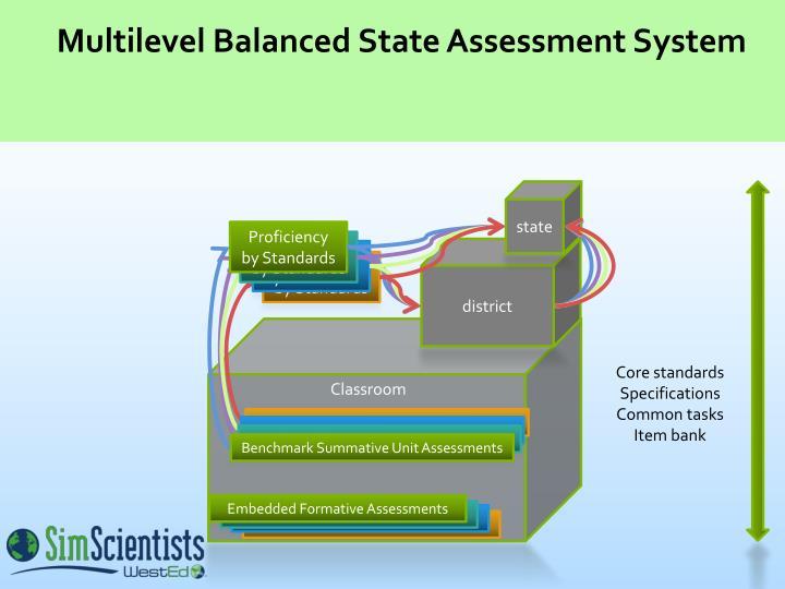 Multilevel Balanced State Assessment System