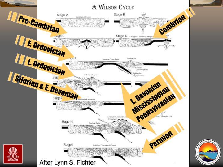 After Lynn S. Fichter