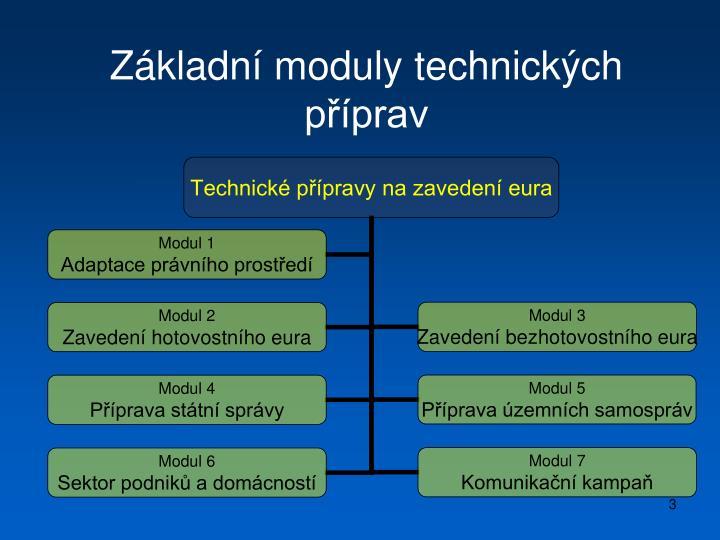 Základní moduly technických příprav