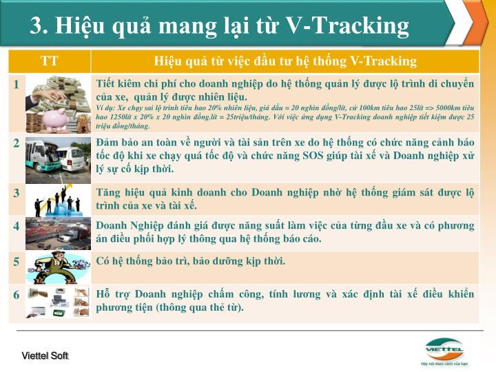 3. Hiệu quả mang lại từ V-Tracking