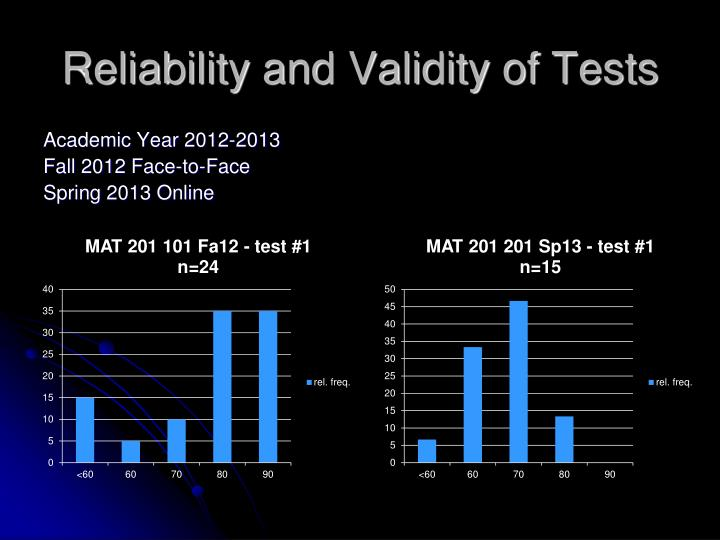 Reliability and Validity of Tests