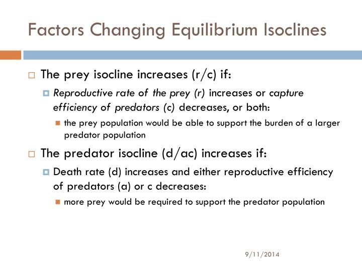 Factors Changing Equilibrium Isoclines