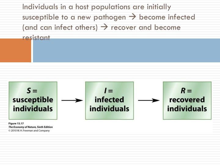Individuals in a host populations are initially susceptible to a new pathogen