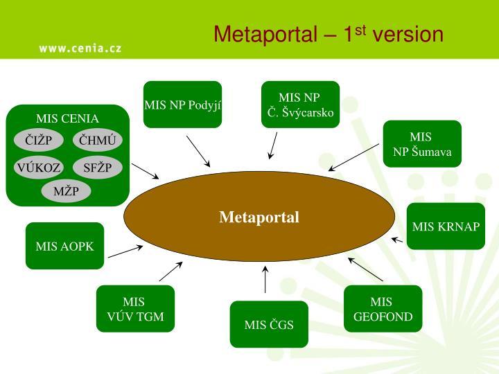 Metaportal – 1