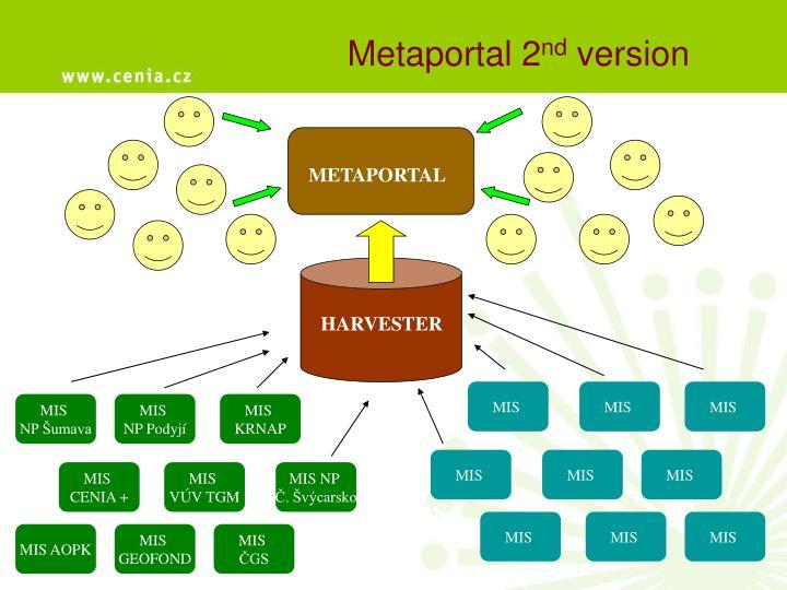 Metaportal 2