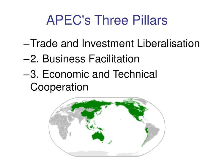 APEC's Three Pillars