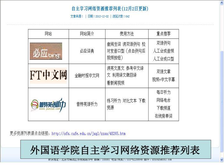 外国语学院自主学习网络资源推荐列表