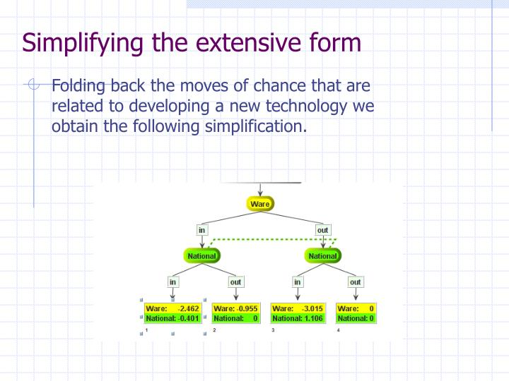 Simplifying the extensive form