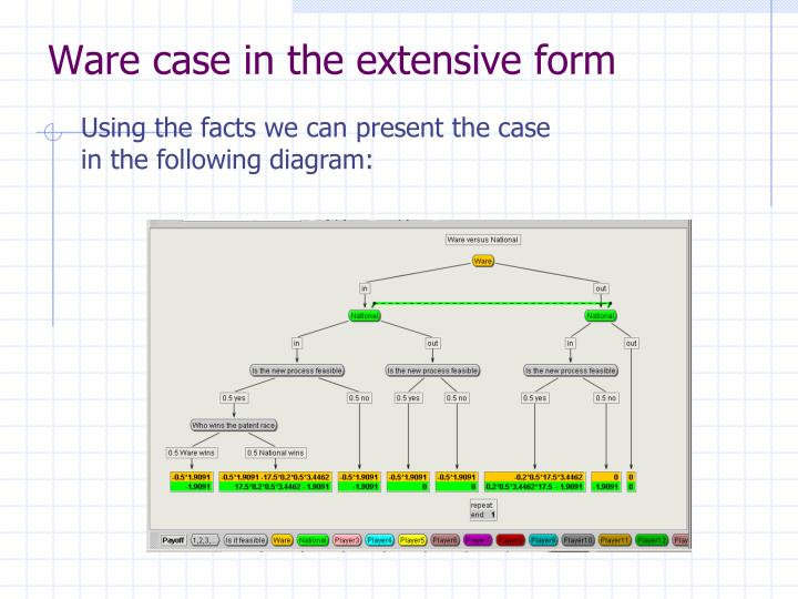 Ware case in the extensive form