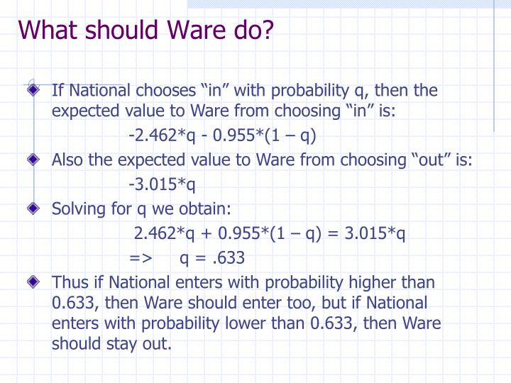 What should Ware do?