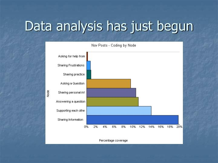 Data analysis has just begun