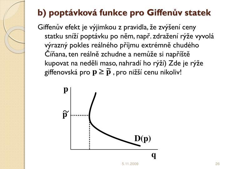 b) poptávková funkce pro