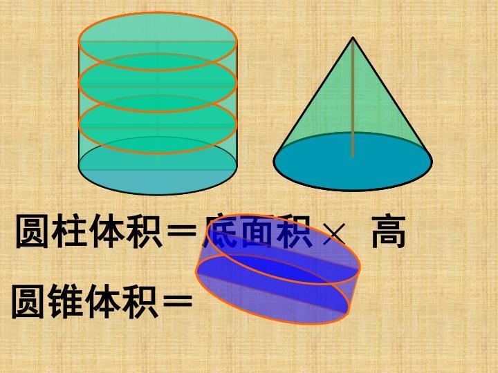 圆柱体积=底面积   高